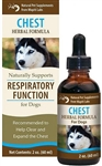 Wapiti Labs - Dog Chest Formula - 2 oz Glycerite