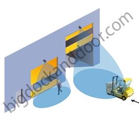 falcon xl motion sensor wiring diagram falcon xl motion sensor bea falcon industrial door sensor