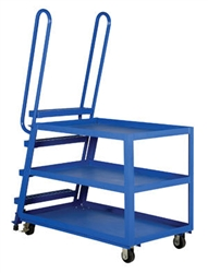 Stockpicking Cart