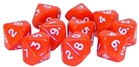 Warlord Games  - D10 Dice Pack - Red