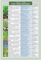 Easy Herb Growing Chart