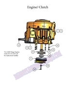 Bad Boy Mower Part - 2007 ZT ENGINE & CLUTCH