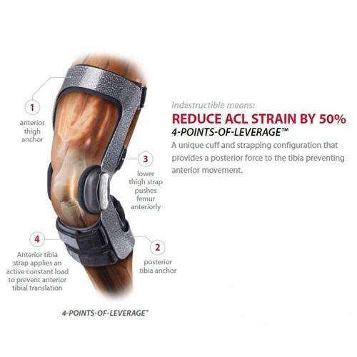 6a280b64e9 DonJoy Armor Action Knee Brace | Ligament Knee Brace | Hinged Knee Brace
