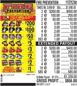 $200 TOP - Form # 1172YC Fire Prevention 50 Cent Ticket