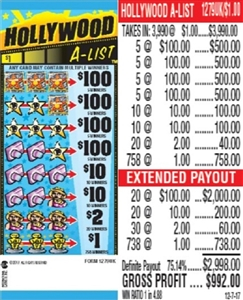 $100 TOP - Form # 1279UK Hollywood A-List $1.00 Ticket