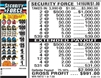 $500 TOP - Form # 1416UM Security Force $1.00 Ticket