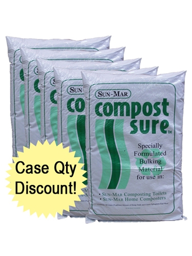 Composting Toilet Systems Reviews