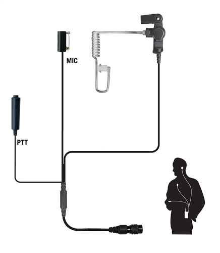 Executive 3 Wire Microphone Code Red Headsets Headsets And