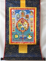 Srid Pa Ho Protection Thangka 16 Inches