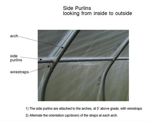 greenhouse kit, greenhouse plastic, bc greenhouses, bc greenhouse