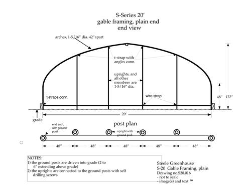 greenhouses, greenhouse