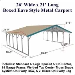 Triple Wide Boxed Eave Style Metal Carport 26' x 21' x 6'