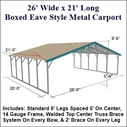 Eagle Triple Wide 28\'x36\' Boxed Eave Style Metal Carport For Just ...