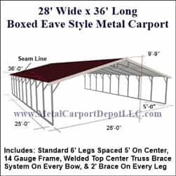 Triple Wide Boxed Eave Style Metal Carport 28' x 36' x 6'