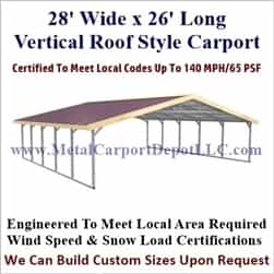 Triple Wide Boxed Eave Style Metal Carport 28' x 26' x 6'
