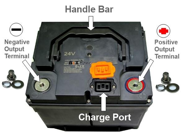 24V 63.8Ah (1531 Watt-hour) Power Station Lithium Ion Battery Pack on