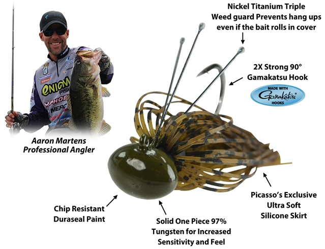 Picasso Tungsten Football Jig