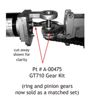 A-00475 - GT710 Gear Kit - (Ring & Pinion Gear sold as Matched set) - (BRAND NEW) - (Nabco/Gyrotech 710/8710)