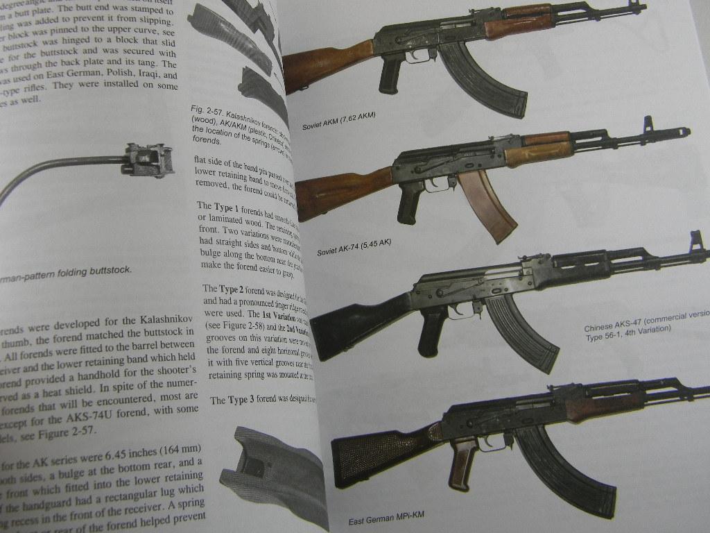 Ak47 Ak74 Kalashnikov Rifles