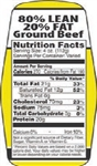 80 and 20 Ground Beef Nutrifacts Nutritional Grinds - 1.5 in. x 3.62 in.