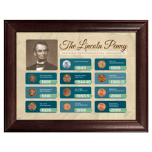 The Lincoln Penny Historical Chronological Highlights - Framed