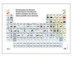 Periodic Table of the Elements, with Pictures - U197051