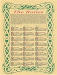 The Runes Parchment Poster