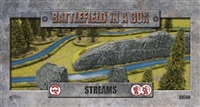 Battlefield in a Box - Streams