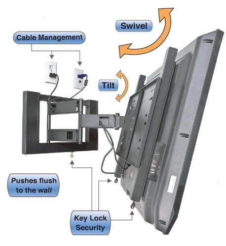 Anti Theft Lockable Full Motion Wall Mount