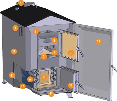 Pro Fab Empyre Elite Xt 200 Outdoor Boiler At Obadiah S