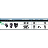 BD 9 Gallon Black BD Sharps Collector w/slide top. 1 piece (18.75x17.75x11.75), 8/case. MFID: 305069
