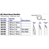 "BD 20 G x 1½"" Short Bevel Needle, 100/box, 10 box/case. MFID: 305179"