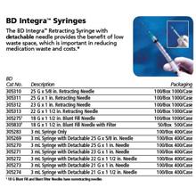 Bd Integra Needle 25 G X 5 8 Retracting Needle Id 305310