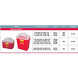 BD Sharps Collector, 14 Qt, Clear Top, Large Open Cap, Red, 20/case. MFID: 305456