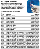"BD Eclipse Needle, 22 G x 1"", For Luer Lok Syringes Only, 100/box, 12 box/case. MFID: 305768"
