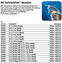 "1mL BD SafetyGlide Syringe, 25 G x 5/8"" Det Ndl, Subcutaneous, Reg Bevel, 50/box, 8 box/case. MFID: 305903"