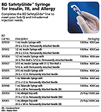 1/2 mL BD SafetyGlide insulin syringe w/ 30 G 5/16 Thin wall BD Perm Needle, 100/box, 4 box/case. MFID: 305934