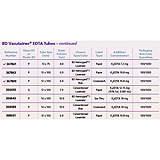 BD VACUTAINER EDTA Glass Tube, 13x100mm, 7.0mL, Lavender, 100/box. MFID: 366450