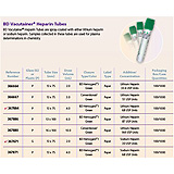 BD VACUTAINER Heparin Glass Tube, 13x75mm, 1mL, Green, 100/box, 10 box/case. MFID: 367671