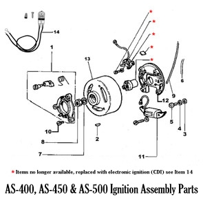 Aqua Scooter Replacement Ignition System
