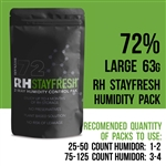 RH Stayfresh 72% 63 g Humidifier