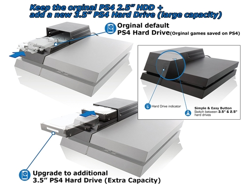 how to format internal hard drive for ps4