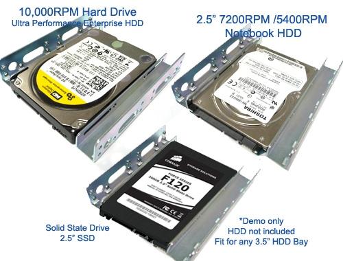 2 5 Notebook Hard Drive To 3 5 Desktop Hard Drive Bay Mounting Bracket Kit Adapter