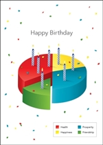 Happy Birthday Pie Chart Greeting Card