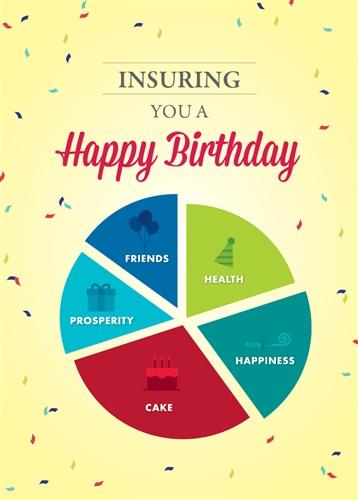 Insurance Pie Chart Birthday Card