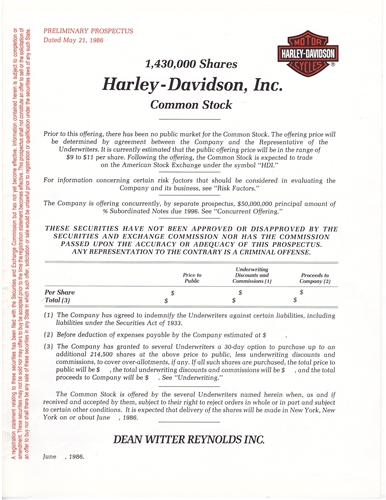 Document on the Publicly Traded Company (Harley-Davidson, Inc)