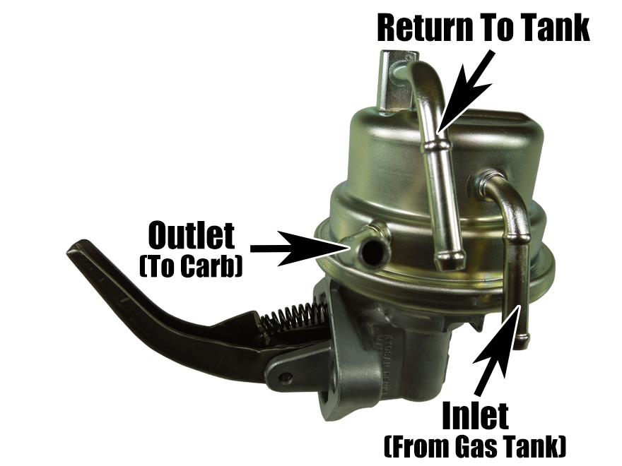 Mechanical Fuel Pump 22r 80 95 Carb Only