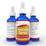 Ananda Spray 12 bottle Case