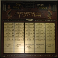 Mega Synagogue Plaque