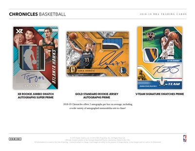 2018-19 Chronicles BK Case Break #7 (1 team) SUPER SALE